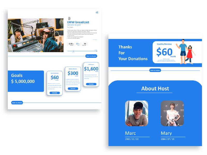 Daily UI :: 032 Crowdfunding Campaign app branding crowdfunding campaign donation xd web design dailyui