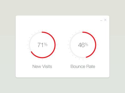 Simple Pie Charts II analytics stats dashboard ui user interface red pie chart popup pie data visualization circle chart