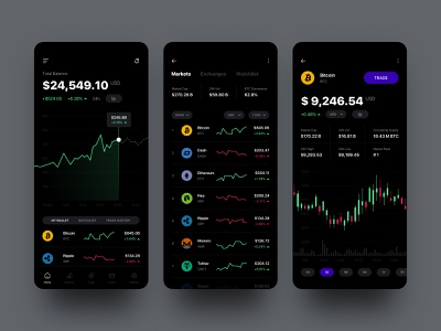 Crypto Wallet App ripple ethereum trade exchange crypto cryptocurrency wallet bitcoin android iphone dark branding web design product design app dailyui design ux ui mobile