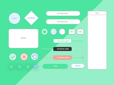 Diagramming UI kit components ui kit diagramming ux design ui design ux ui-ux design ui justinmind