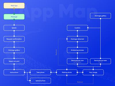 Damscan sitemap design app ui ux