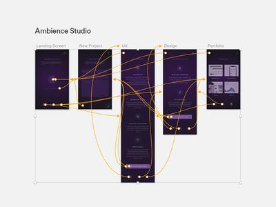 Ambience Studio