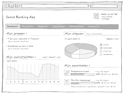 Sketchy wireframe wireframe sketch web app