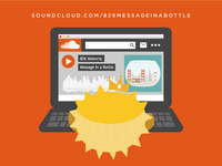 826 Podcasts on Soundcloud