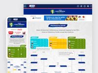 Pronosticador Copa América Brasil 2019