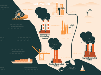 Los Angeles Gas Plants Infographic