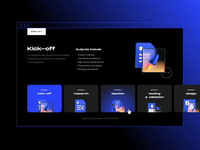 Flexy Design Process + 3D icons icons graphic design uiux design brand design brand identity blue and black 3d artist 3d icon set 3d icon 3d 3d icons uiuxdesigner uiuxdesign uiux uiuxprocess process design principles design process branding brand