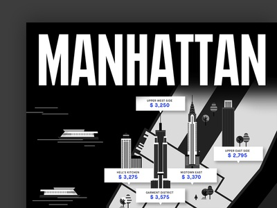 How to move to New York Illustrations