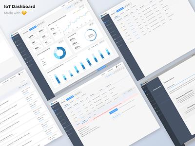 IoT Dashboard graph chart statistics stats dashboard iot