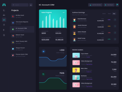 Dark version of Metronic is about to arrive flat html webapp chart dashboard ui product app admin bootstrap