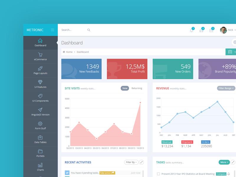 Metronic - Responsive Admin Dashboard Template. Demo 2 by KeenThemes ...