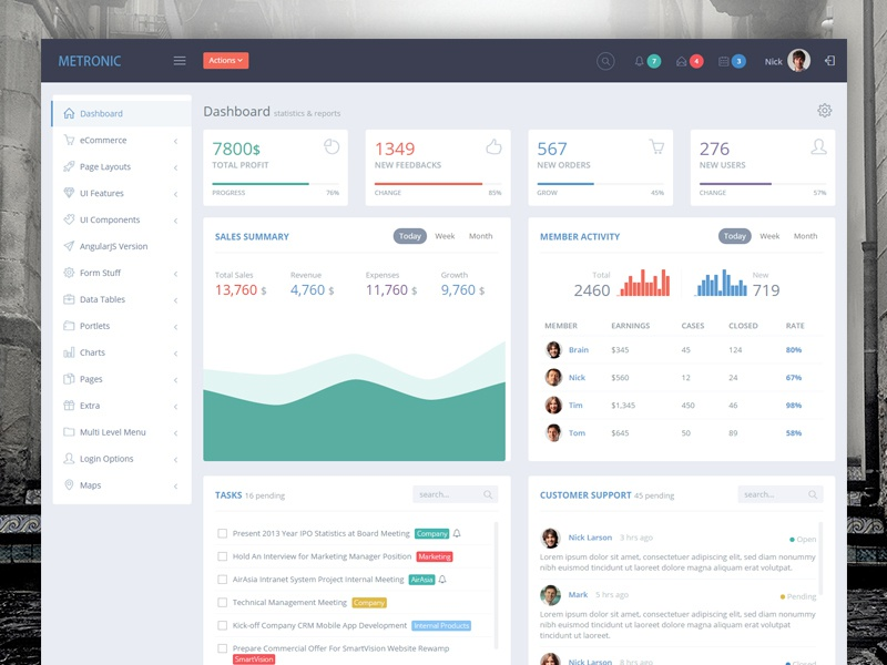 Metronic responsive admin dashboard template demo 4 by keenthemes admin4 maxwellsz