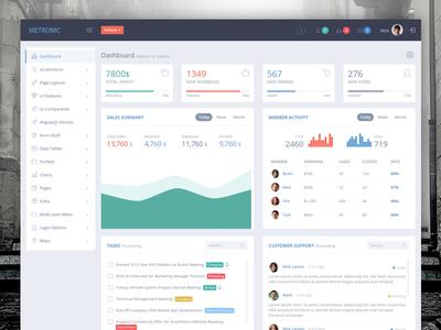 Metronic - Responsive Admin Dashboard Template. Demo 4 by KeenThemes ...
