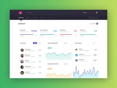 Metronic 5 - Bootstrap Admin Dashboard - Demo 2