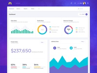 Metronic 5 - Bootstrap Admin Dashboard - Demo 4