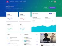 Metronic 5 - Bootstrap Admin Dashboard - Demo 14