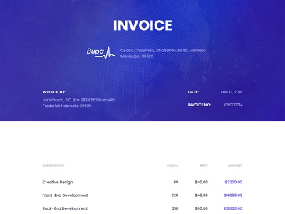 Invoice option for Keen Admin flat bootstrap 4 ui invoice
