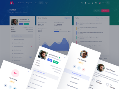 Metronic User Application chart page responsive html sidebar design dashboard template webapp graph ux ui app product admin bootstrap