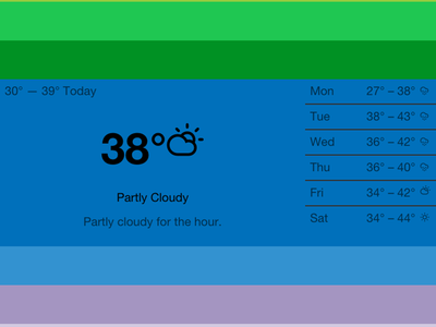 New Today Weather weather climacons app mobile android simple clean flat