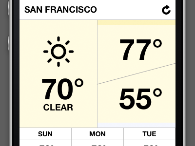 Weather Grid ios mobile weather climacons app