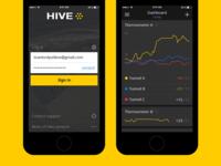 Hive mobile