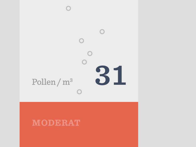 Pollen visualization allergies air level sentinel pollen