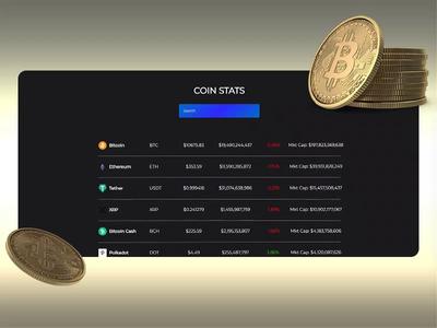 Crypto Web App finance app ux design ux  ui crypto currency crypto exchange cryptocurrency crypto css3 ui ui design javascript branding website web design design uidesign webdesign