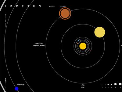 impetus.space freelance development oregon portland tinj creative web design
