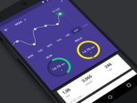 Fitnes UI (Android)