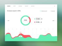 Invoice Dashboard - UI challenge