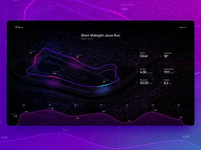 Data Visualization Concept—UI Weekly Challenges S02 [5/10] graph track concept ux ui run purple visualisation data interface dark blue