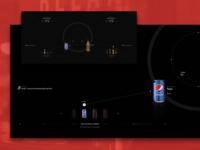 Interactive table — UI Weekly Challenges-Season 02 / Week [9/10]