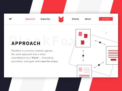 Plankfox | Concept website concept web design humor website web branding design mockup uiux minimal illustration interface dribbble ux ui