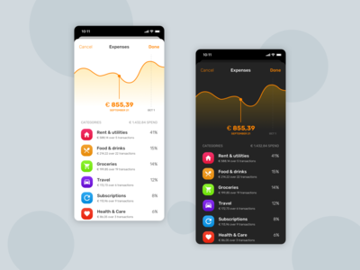 Bank App Concept: Expenses