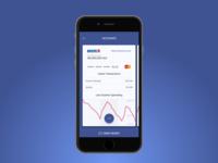 Online Banking App Redesign
