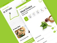 Dashboard iOS app Hellofresh
