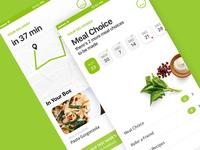 Dashboard iOS app Hellofresh week pasta recipes meal tracking food delivery suggestion hellofresh dashboard ios