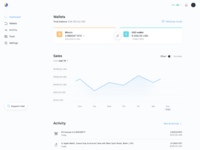 Dribbble attach   dashboard 2x