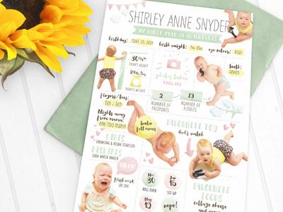 Baby birthday infographic