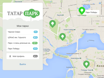 Map of the park map list points bootstrap