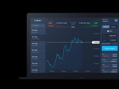 Exchange web list interface trading finance chart