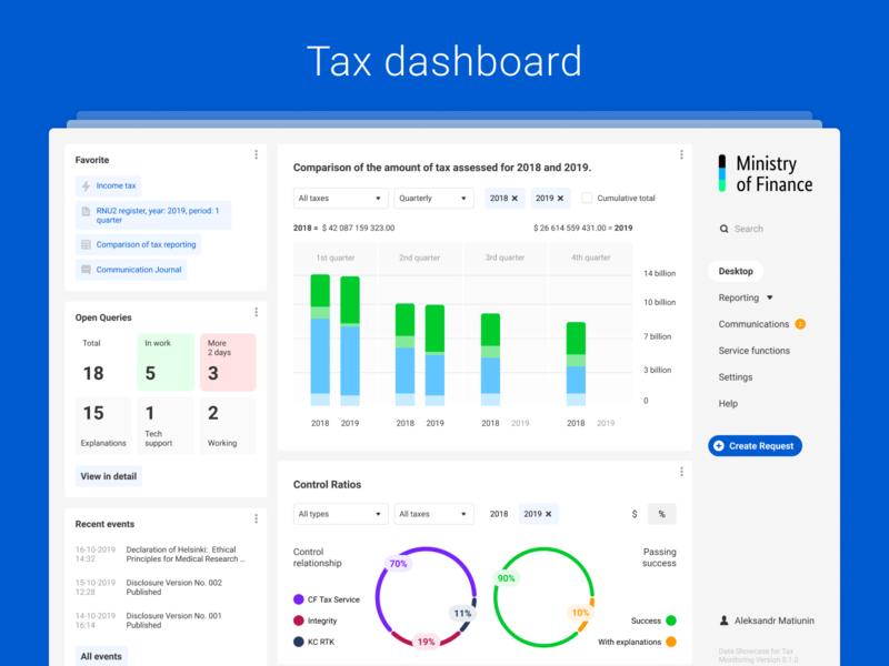Tax monitoring dashboard cards clean finance circle chart dashboad