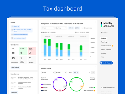 Tax monitoring dashboard cards clean finance circle chart dashboad