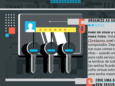 password key software computer web infographic hacker hack glitch