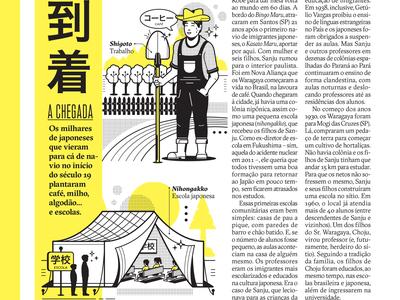 Superinteressante Magazine