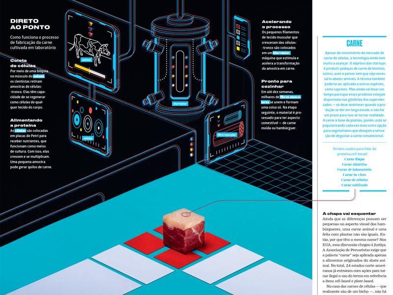 Galileu Magazine meat cow 3d tech food