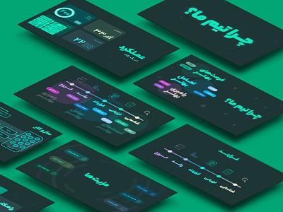Pitchdeck Design slide motion layout powerpoint presentation slides pitcher