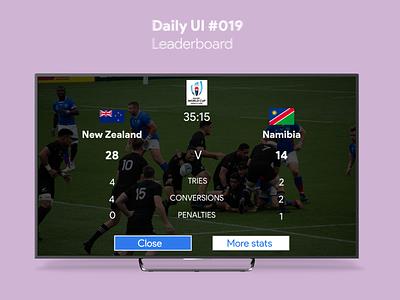 Daily UI #019 - Leaderboard sport rugby leaderboard tv dailyui