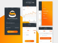Supro App - Cryptocurrency