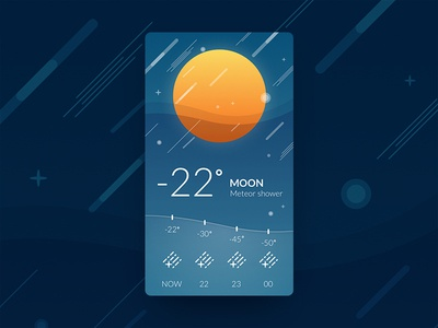 Space Weather UI